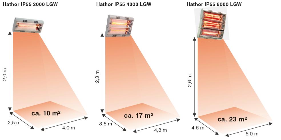 Waermebereiche-Hathor-IP55-LowGlare