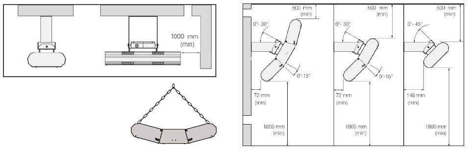 Montagemoeglichkeiten-Hathor-IP55-LowGlare